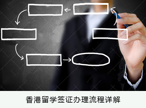 香港留学 签证办理流程详解